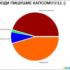 Графическая статистика жизни