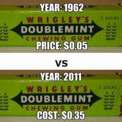 Инфляция в продуктах