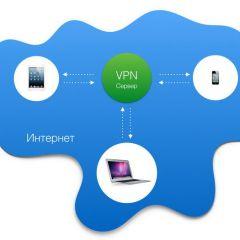 VPN, позволяющий быть анонимным в сети Интернет
